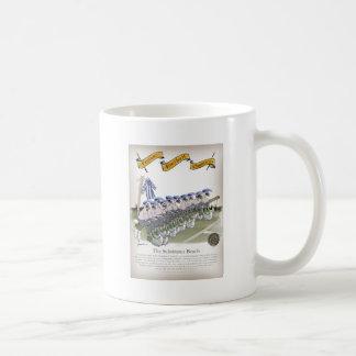 soccer football subs blue white stripes coffee mug