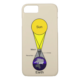 Solar Eclipse Diagram iPhone 8/7 Case