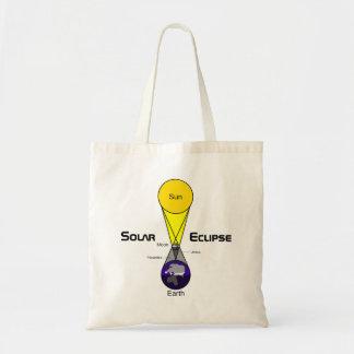 Solar Eclipse Diagram Tote Bag