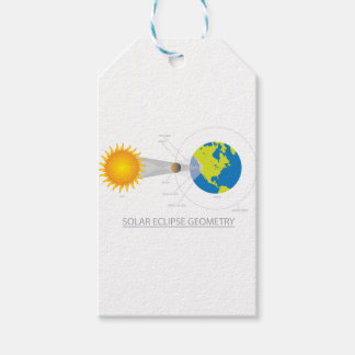 Solar Eclipse Geometry Illustration Gift Tags