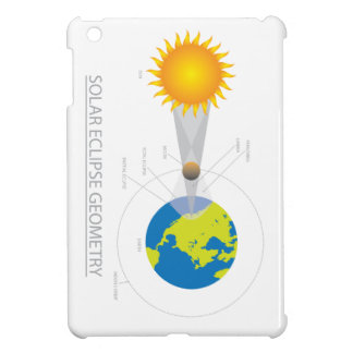 Solar Eclipse Geometry Illustration iPad Mini Cover