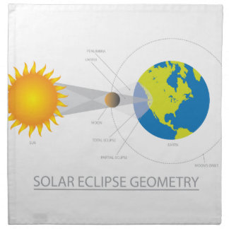 Solar Eclipse Geometry Illustration Napkin