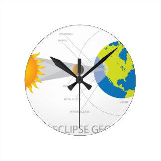 Solar Eclipse Geometry Illustration Round Clock