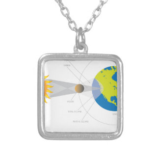 Solar Eclipse Geometry Illustration Silver Plated Necklace