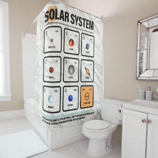 SOLAR SYSTEM MATRIX - astronomical symbols & units