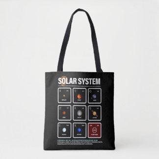 SOLAR SYSTEM MATRIX - astronomical symbols & units Tote Bag