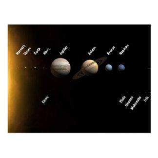 Solar System Post Cards