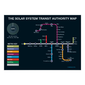 Solar System Subway Poster