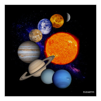 Solar System Sun Planets Milky Way Galaxy Science Poster