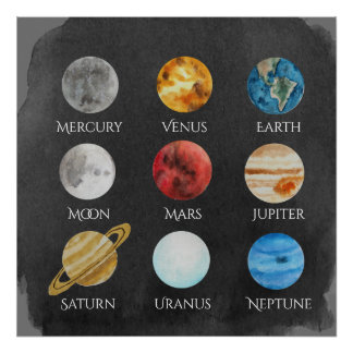 Solar System Watercolor Poster