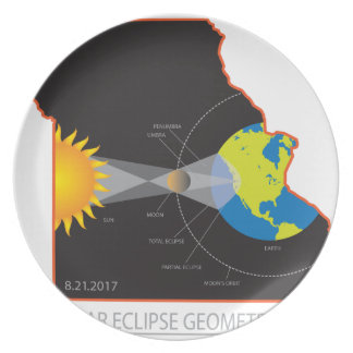 SolarEclipseGeometryMissouri2V2017 Solar Eclipse Plate