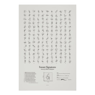 Sonnet Signatures: All Sonnets Poster