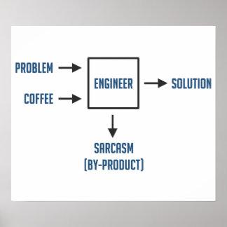 Sous-produit de sarcasme d'ingénierie poster