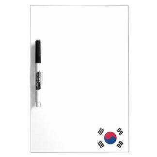 South Korea Dry Erase Board