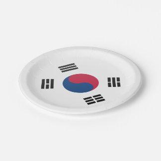 South Korea Paper Plate
