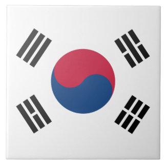 South Korean flag Tile