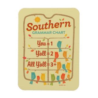 Southern Grammar Chart Rectangular Photo Magnet