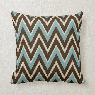 Southwestern Turquoise Pillow