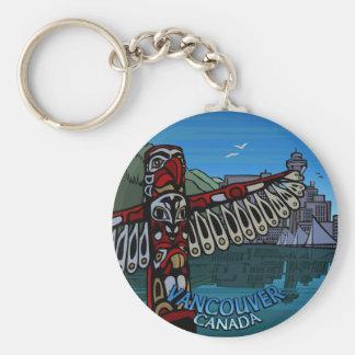 Souvenirs de Polonais de totem de porte - clé de V Porte-clefs