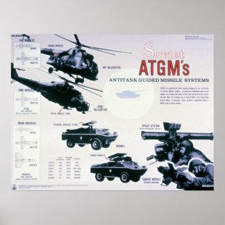 Soviet Arms Poster