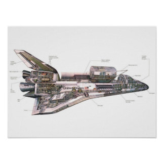 Space Shuttle cross section Poster