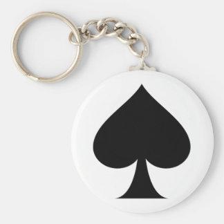 Spade symbol basic round button keychain