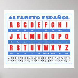 Spanish Alphabet (Alfabeto Español) Poster