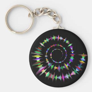 Spectrum Color Spiral Button Keychain