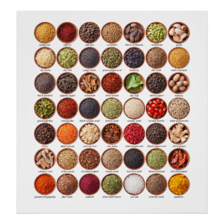 Spice Chart Poster - SRF