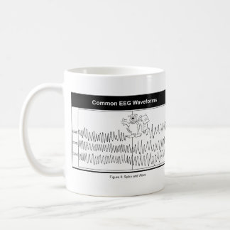 Spike and Wave Coffee Mug