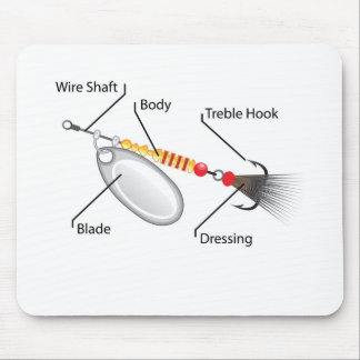 Spinner fishing lure silver blade vector mouse pad