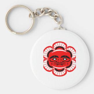 Spiritual Enlightenment Keychain
