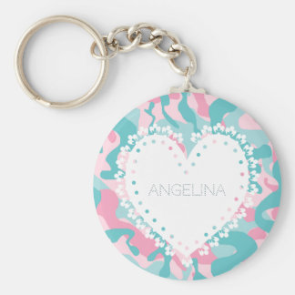 Spring Girly Camouflage Personalize Keychain