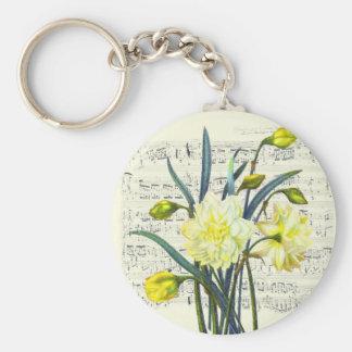 Springtime Song Keychain