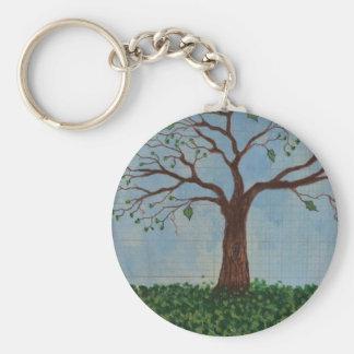 Springtime Tree Themed Key Chain