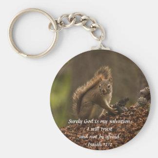 Squirrel - Trust Keychain