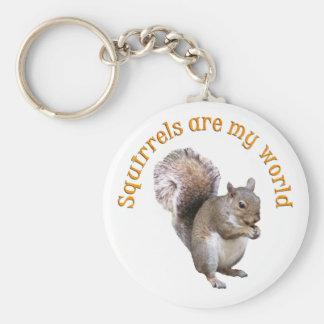 Squirrels are my World Keychain