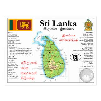 Sri Lanka map Postcard