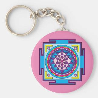 Sri Yantra Mandala Basic Round Button Keychain