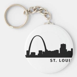 St. Louis Basic Round Button Keychain