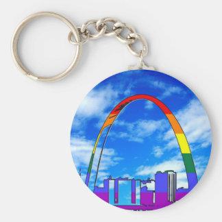 St. Louis GLBT Pride Keychain