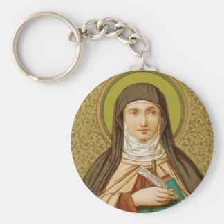 St. Teresa of Avila (SNV 27) Button Keychain