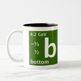 Standard Model (bottom quark) Two-Tone Coffee Mug