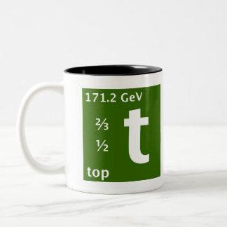 Standard Model (top quark) Two-Tone Coffee Mug