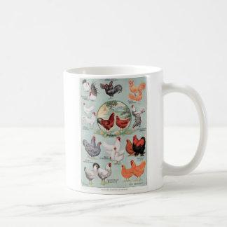 Standard Varieties of Chickens Coffee Mug