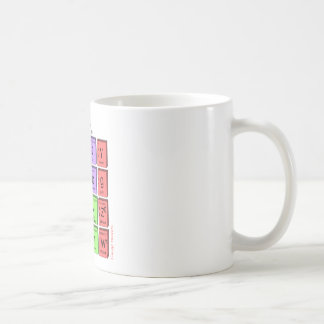 Standart model of elementary particles coffee mug