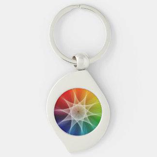 Starburst and Colorpicker Keychain