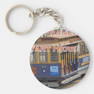 Start Here! San Francisco Cable Cars Trolley Cars Keychain
