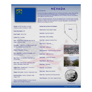 State of Nevada,NV Posters