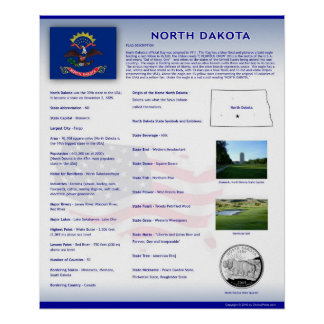 State of North Dakota,ND Posters